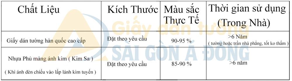 chi-tiet-san-pham-giay-dan-tuong-01